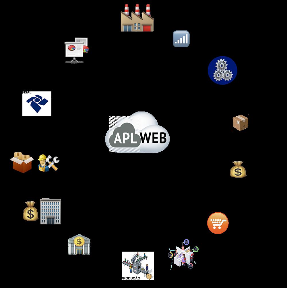 APLWeb ERP